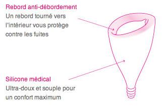 Coupe menstruelle lily cup par intimina - Coupe menstruelle choisir ...