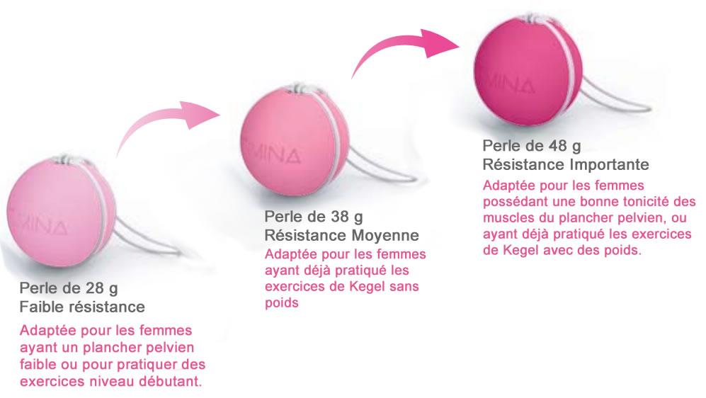 Préférence Intimina Laselle, kit de 3 perles d'exercice Kegel NH59