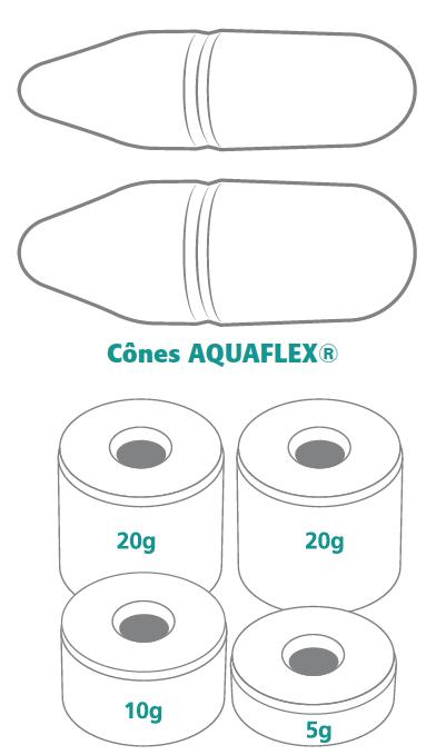 Contenu du coffret Aquaflex, les cônes vaginaux pour aider le périnée a contrôler les fuites urinaires